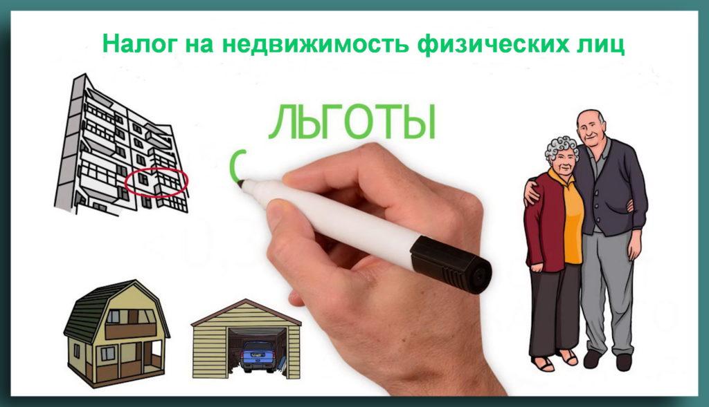 Налог на недвижимость физических лиц. Льготы